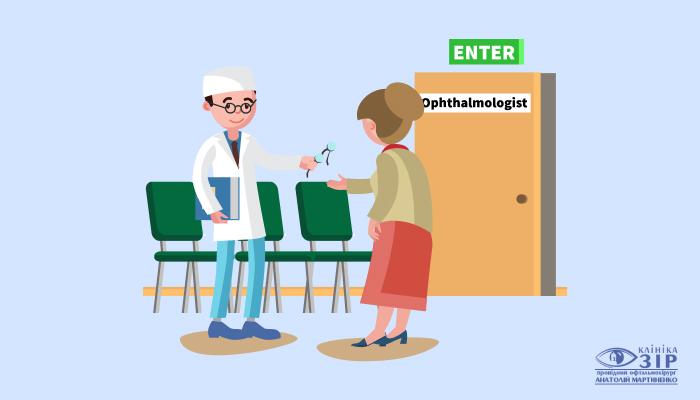Птерігіум – особливості та лікування